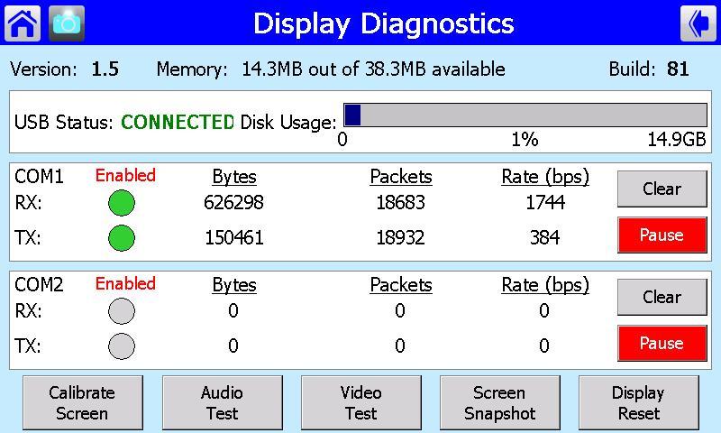 0003 – Display Diagnostics