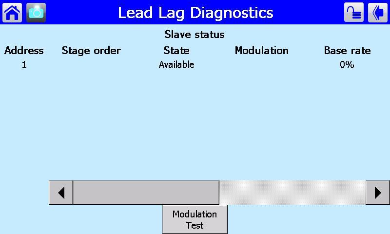 0030 – LLMDiagnostics
