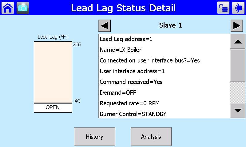 0032 – LLMStatusDetail